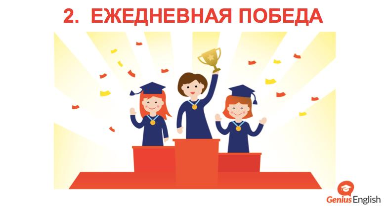 Ежедневная победа при изучении английского языка